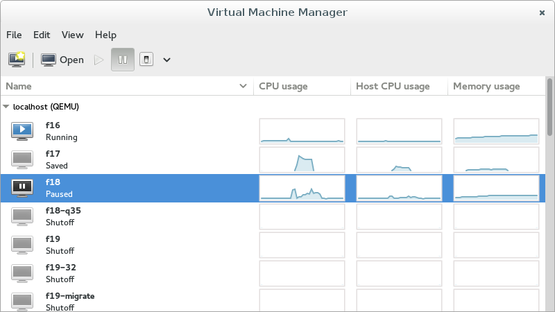Virtual Machine Manager Home